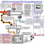 HEATX-2 Pumped Condensate BTU layout diagram